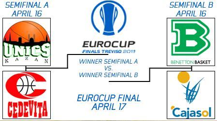 final4-eurocup2011.jpg
